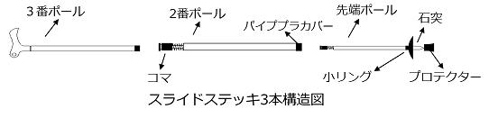 スライドステッキ3本構造
